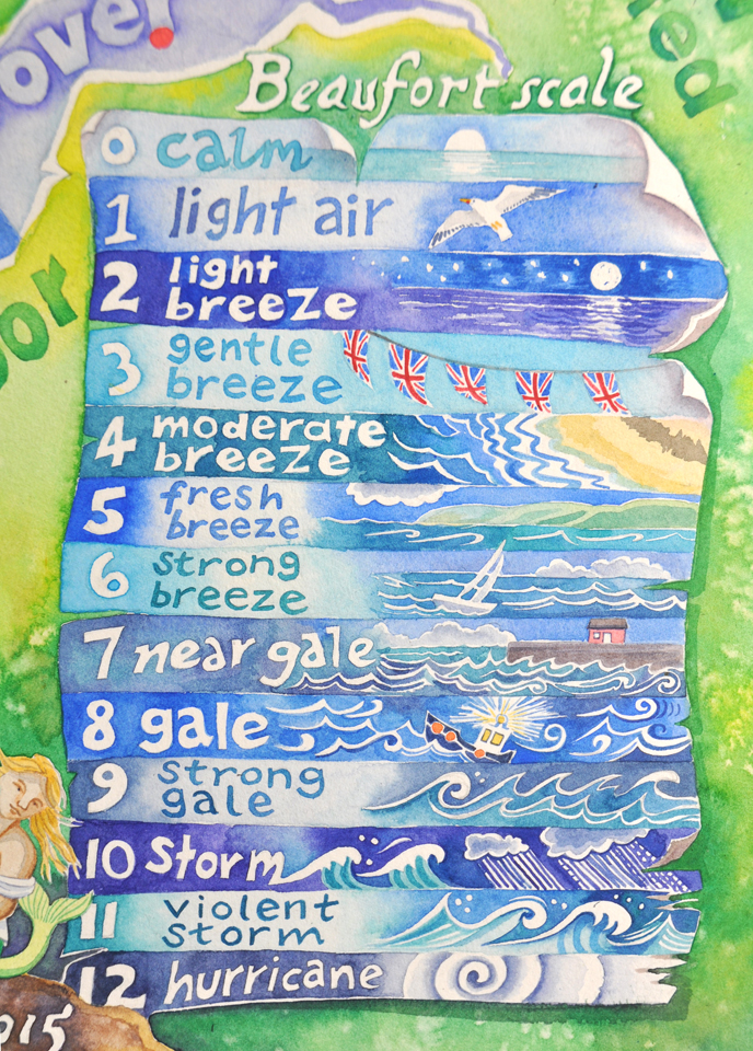 Beaufort scale from painting of the shipping forecast