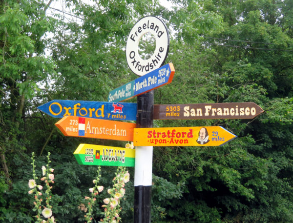 Distance signpost